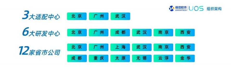 再下一城!通用软硬件(广州)适配测试中心揭牌成立